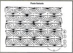 Crochetpedia: Las porciones de modelos del ganchillo del monedero y los patrones…