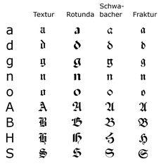 Gebrochene_Schriften.png (1000×1000)