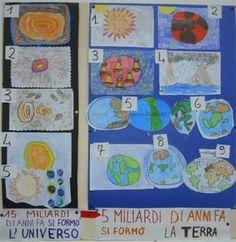 LO ZAINETTO blog della maestra Elisa