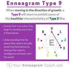 Enneagram #Type9 Growth: When your type is growing (knowing, believing and resting in their identity in Christ) you take on the HEALTHIER qualities of the number your arrow is pointing at. You cannot get to this place by your own strength. You get there by seeing your need and asking the Holy Spirit to enable these healthier qualities to be INTEGRATED into who you are so that He is glorified. When you are desperate for Him, that you start to grow.  #Enneagram