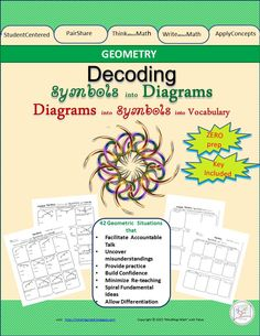42 situations to practice Geometry decoding: 21 are focused on interpreting Vocabulary into Diagrams. The other 21 are focused on decoding Diagrams into appropriate Symbolic representation, and corresponding Vocabulary