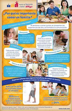 ¿Por qué es importante comer en familia? #bienestar #infantil #nutricioninfantil