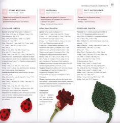 Журнал: 100 вязаных цветов крючком и спицами. Комментарии : LiveInternet - Российский Сервис Онлайн-Дневников