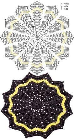 PatternThe basic ripple blanket is based on Celeste You. Crochet Potholder Patterns, Crochet Doily Diagram, Crochet Ripple, Crochet Stars, Crochet Circles, Crochet Motif, Crochet Hooks, Free Crochet, Ripple Afghan