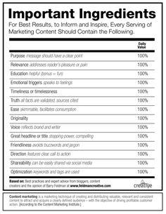 Ingredients of Great Written Content [Podcast, Ep. 16] - Orbit Media Studios