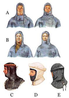 CASTRA IN LUSITANIA: Curiosidades: Indumentaria del caballero medieval