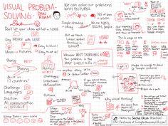 20121204-Visual-Problem-solving-Dan-Roam.png (3000×2250)