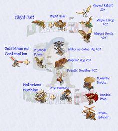 Le varianti delle missioni Doc's Flyin' Machine e i tassi di uscita di quelli richiesti nelle wrapper.