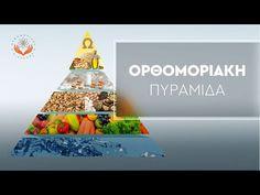 Ορθομοριακή Διατροφή: Τι πρέπει να τρώω; Η Διατροφική Πυραμίδα - YouTube Youtube, Youtubers, Youtube Movies