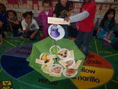 Activities for the Book, The Umbrella by Jan Brett (from Mrs. Wood's Kindergarten Class)