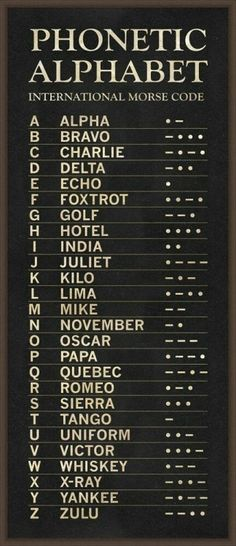 International Morse Code - Phonetic Alphabet: good to know. Survival Tips, Survival Skills, Homestead Survival, Phonetisches Alphabet, Alphabet Symbols, Nato Phonetic Alphabet, Sign Language Alphabet, Code Morse, Morse Code Letters