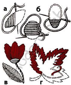 Научиться рукоделию: Кройка и шитье. Вышивка гладью схемы