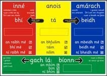 There are many free Teaching Resources for Irish and Information about the Beginners' Course in Irish for Adults especially suitable for Parents and Grandparents at www. Primary Teaching, Free Teaching Resources, Primary School, Classroom Posters, Classroom Displays, Irish Memes, Class Rules Poster, Gaelic Words, 6 Class
