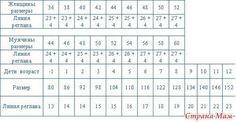 Вязание реглана и таблица для расчета длины линии реглана.
