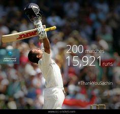 200 Tests, 15,921 runs
