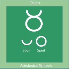 Each year the Sun transits through the sign of Taurus the Bull from April to May approximately. The star system of the Pleiades exists, from our perspective on Earth, from around
