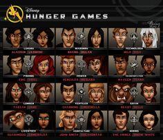 disney movie hunger games teams!