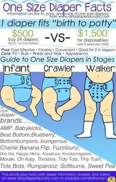 Facts about one size cloth diapers from Dirty Diaper Laundry
