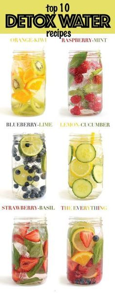 Top 10 Homemade Detox Water For Your Morning Routine - Think Healthy