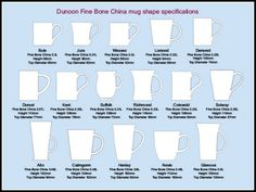 Dunoon Mug Shape Chart (Screen capture from site)