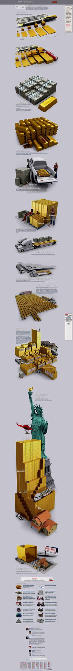 Visualizing Gold... Since We Need to Know...  ;-) #GoldBullion