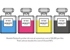 Printer Ink Repackaged To Look Like Expensive Chanel Perfume - DesignTAXI.com