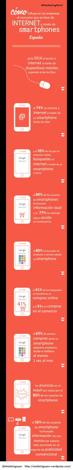 Impacto del smartphone en la empresa española #infografia