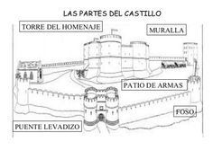 Proyecto castillos Middle Ages, School, Rey, Castles, Google, Geography, Cardboard Castle, Medieval Castle, Winter Activities For Kids