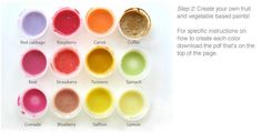 How to make natural vegetable and fruit paints. Do this for Easter egg painting and play dough!