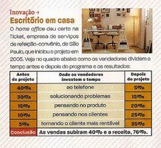 A melhor maneira de trabalhar: RECOMENDAÇÕES PARA O TELETRABALHO BASEADO EM CASA