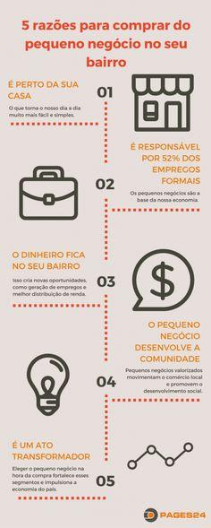 Movimento Compre do Pequeno [infografico]