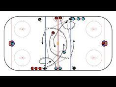 Hockey Drills, Hockey Coach, Ice Hockey, Coaching, Sport, Youtube, Training, Deporte, Excercise