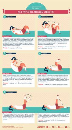 Как укрепить мышцы живота? 5 упражнений на пресс | Секреты красоты | Здоровье | Аргументы и Факты