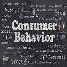 Che cosa cercano online i tuoi potenziali clienti?
