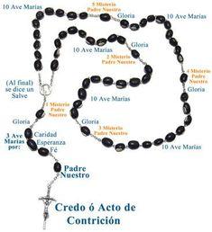 Image Gallery rosario catolico