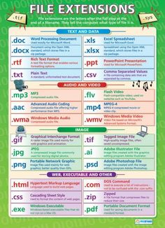 File Extensions Poster