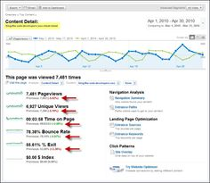 5 Simple Google Analytics Tips You Should Be Using