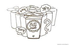 CORCULUM |  Stepanka_T: TEST: srovnání bílých jogurtů