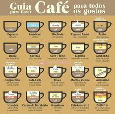 Quem resiste a um café?