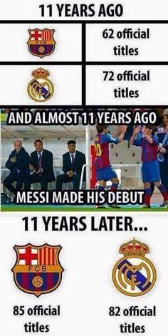 Przed debiutem Argentyńczyka to Real Madryt był lepszy od FC Barcelony • Lionel Messi odmienił Kataloński klub • Zobacz zdjęcie >>