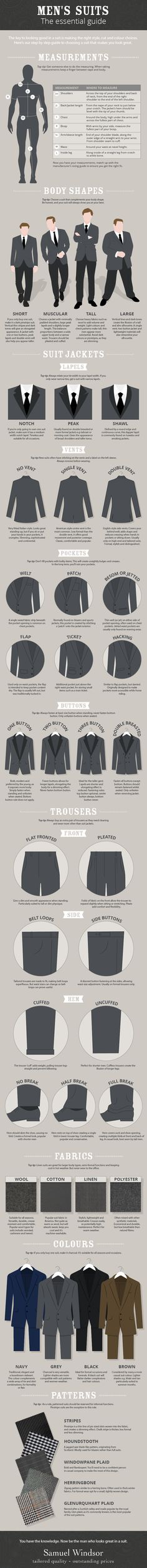 The essential guide to men's suits - infographic