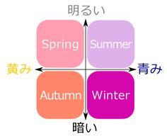 「スプリング」「サマー」「オータム」「ウィンター」それぞれのピンク