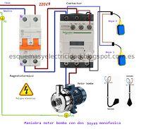 Esquemas eléctricos: Maniobra motor bomba con dos boyas monofasico