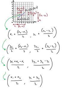 Midpoint Formula derivation using diagram...