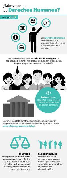 infografia-derechos-humanos