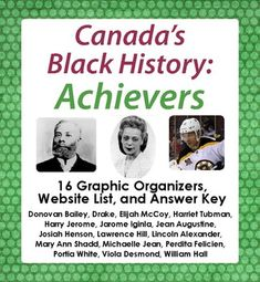 Canada's Black History: Achievers 16 Graphic Organizers was desgned for use by Social Studies/History teachers - while it is a great resource for Black History Month, it can be used at any time during the school year. The organizers are designed for students to do general research on each person.