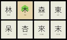 Chineasy – Apprendre les kanji chinois grâce à des illustrations amusantes (image)