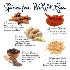 Spices for weight loss. (will aid in weight-loss along with a  healthy diet and exercise, not just a quick fix thing)