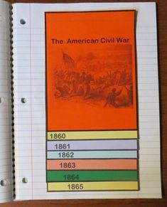 Download this free American Civil War timeline staggered flip organizer. (Two versions are included in this download; one for the students to write in the events and one that is completed.)
