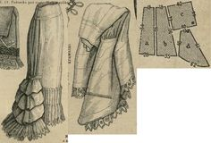 Tygodnik Mód 1880.: Demi-train petticoat from shirting,  the train (Fig. d cut on the fold) is made from double fabric with inserted cordings.